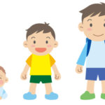 成長期の歯科矯正